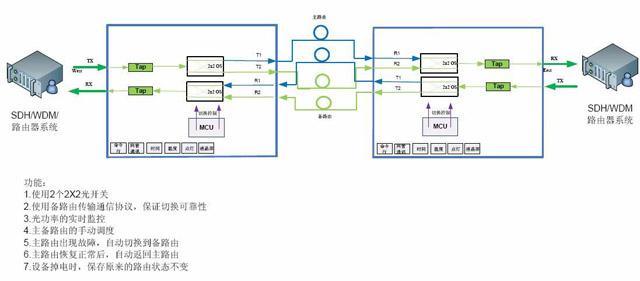 电路 电路图 电子 设计 素材 原理图 640_281